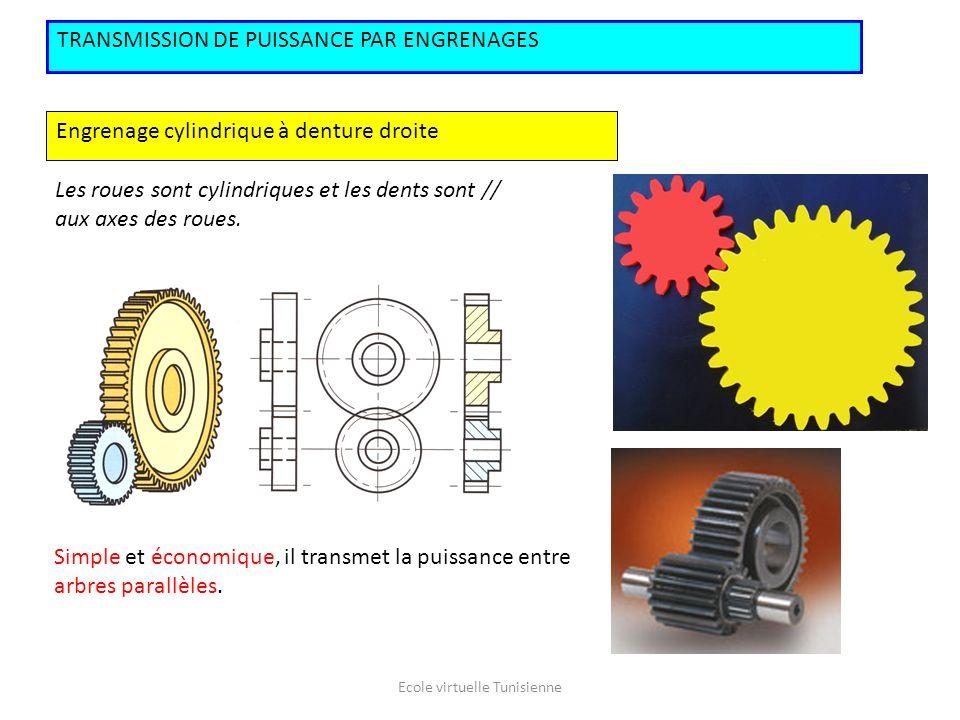 TRANSMISSION DE PUISSANCE PAR ENGRENAGES Engrenage cylindrique à denture droite Les roues sont cylindriques et les dents sont // aux axes des roues. S