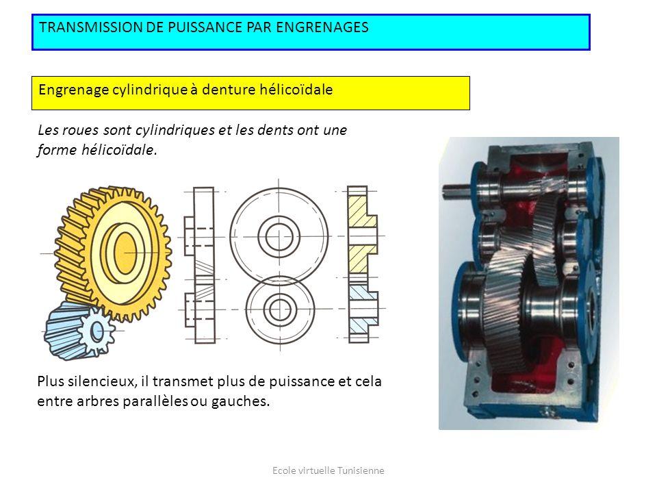 TRANSMISSION DE PUISSANCE PAR ENGRENAGES Engrenage cylindrique à denture hélicoïdale Les roues sont cylindriques et les dents ont une forme hélicoïdal