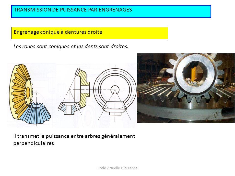 TRANSMISSION DE PUISSANCE PAR ENGRENAGES Engrenage roue et vis sans fin Lune des roues est une roue cylindrique à denture hélicoïdale.