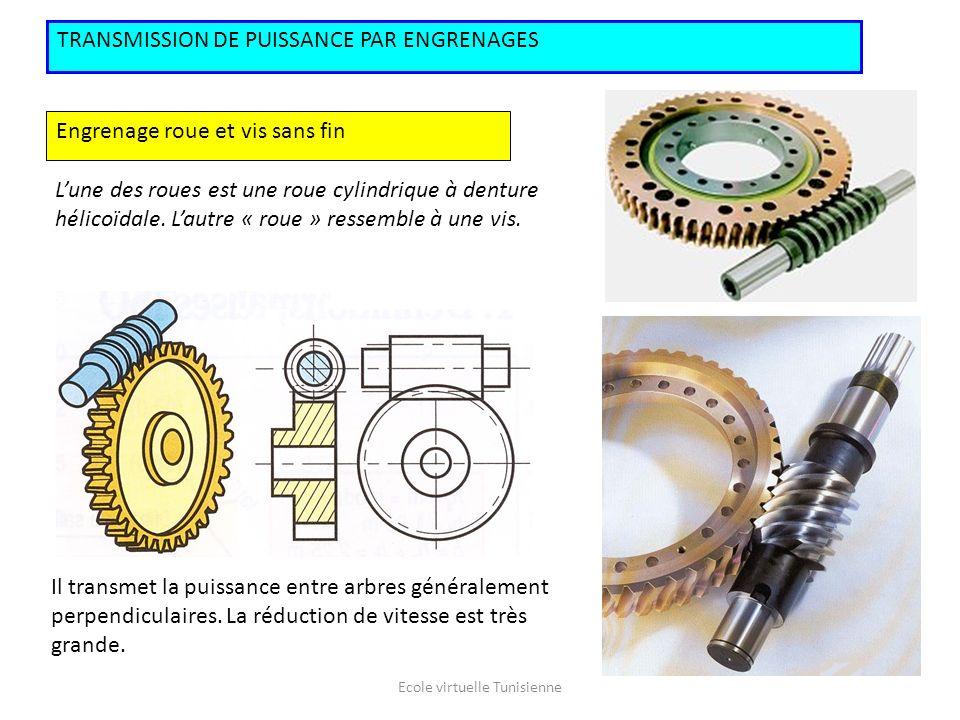 TRANSMISSION DE PUISSANCE PAR ENGRENAGES Engrenage roue et vis sans fin Lune des roues est une roue cylindrique à denture hélicoïdale. Lautre « roue »