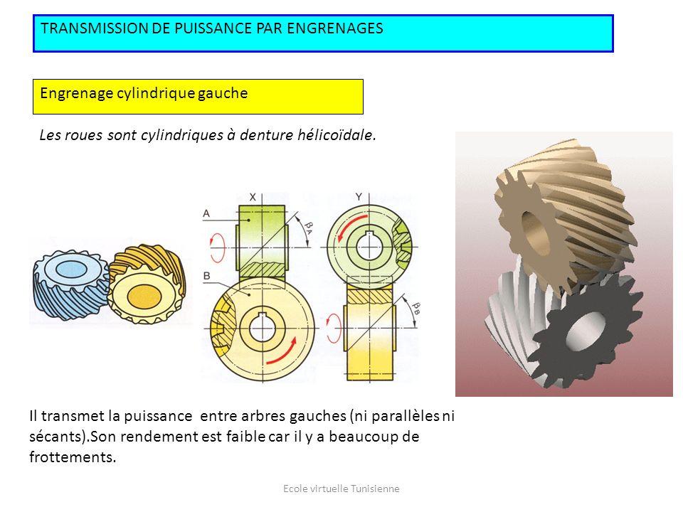 TRANSMISSION DE PUISSANCE PAR ENGRENAGES Engrenage cylindrique gauche Les roues sont cylindriques à denture hélicoïdale. Il transmet la puissance entr