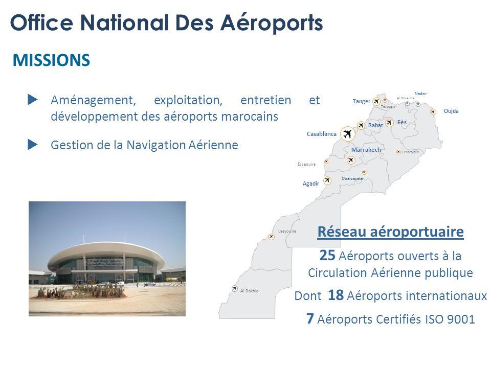 MISSIONS Aménagement, exploitation, entretien et développement des aéroports marocains Gestion de la Navigation Aérienne Tanger Tétouan Rabat Fès Oujd