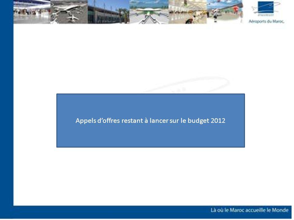 Appels doffres restant à lancer sur le budget 2012