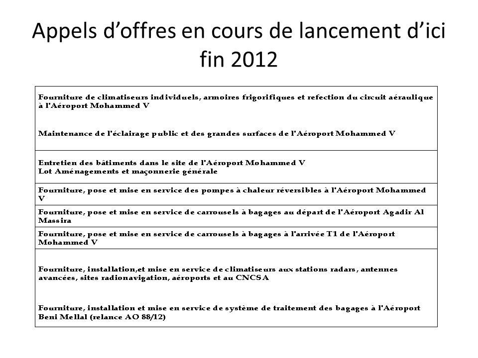 Appels doffres en cours de lancement dici fin 2012
