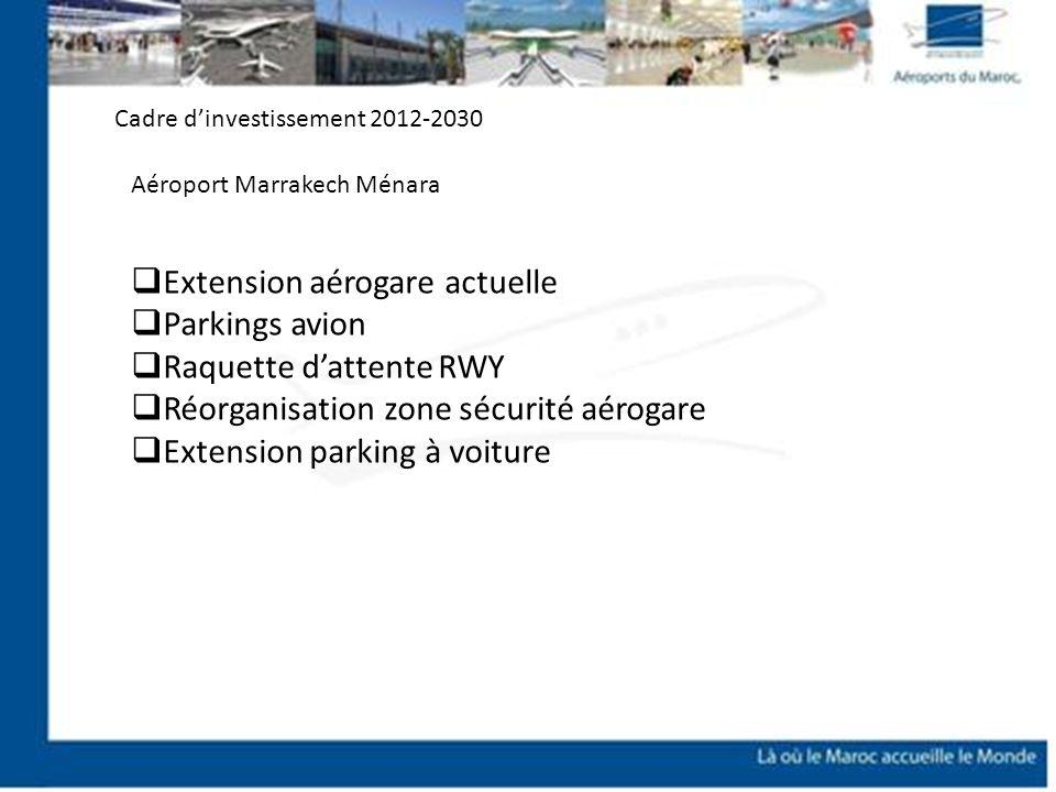 Extension aérogare actuelle Parkings avion Raquette dattente RWY Réorganisation zone sécurité aérogare Extension parking à voiture Cadre dinvestisseme