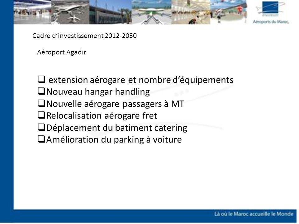 extension aérogare et nombre déquipements Nouveau hangar handling Nouvelle aérogare passagers à MT Relocalisation aérogare fret Déplacement du batimen