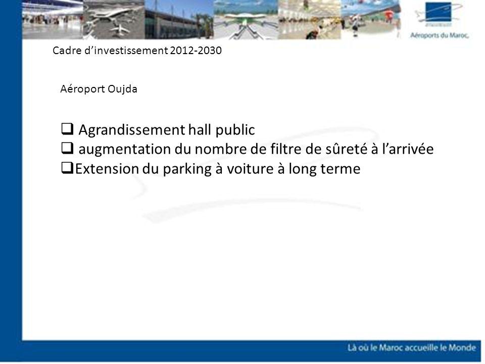 Agrandissement hall public augmentation du nombre de filtre de sûreté à larrivée Extension du parking à voiture à long terme Cadre dinvestissement 201