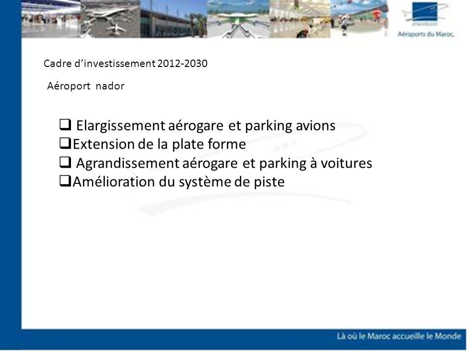 Elargissement aérogare et parking avions Extension de la plate forme Agrandissement aérogare et parking à voitures Amélioration du système de piste Ca