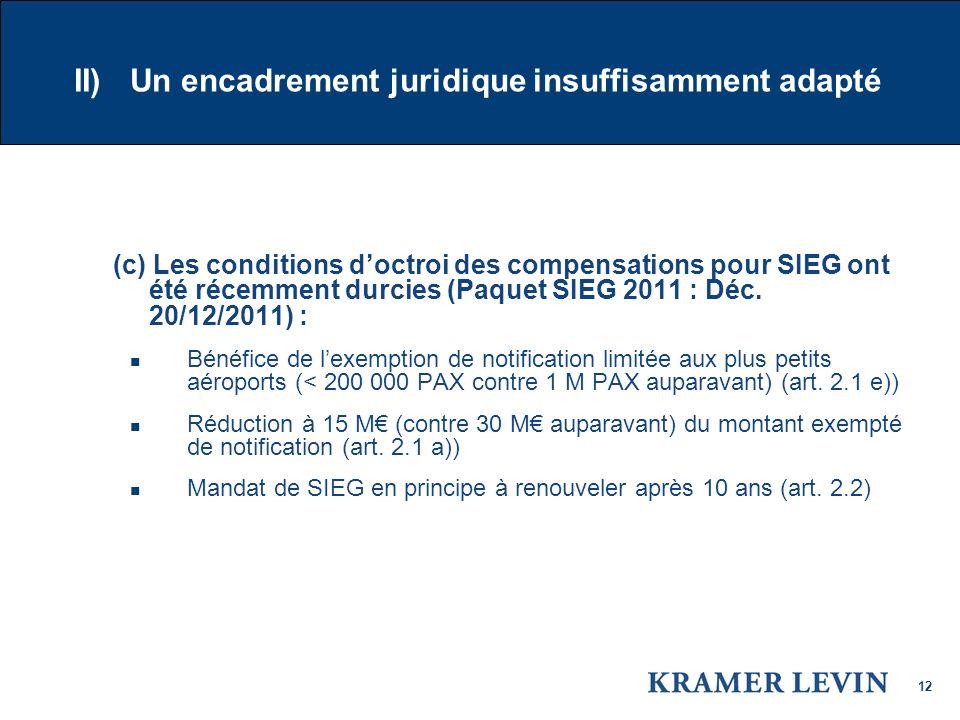 12 II) Un encadrement juridique insuffisamment adapté (c) Les conditions doctroi des compensations pour SIEG ont été récemment durcies (Paquet SIEG 2011 : Déc.