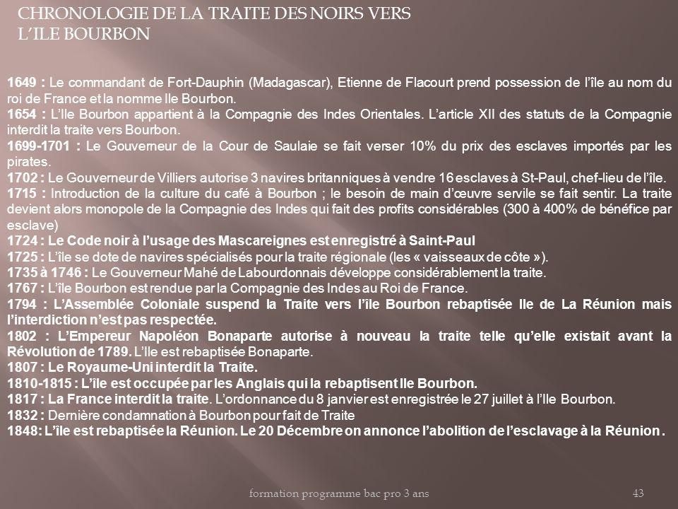 CHRONOLOGIE DE LA TRAITE DES NOIRS VERS LILE BOURBON 1649 : Le commandant de Fort-Dauphin (Madagascar), Etienne de Flacourt prend possession de lîle au nom du roi de France et la nomme Ile Bourbon.