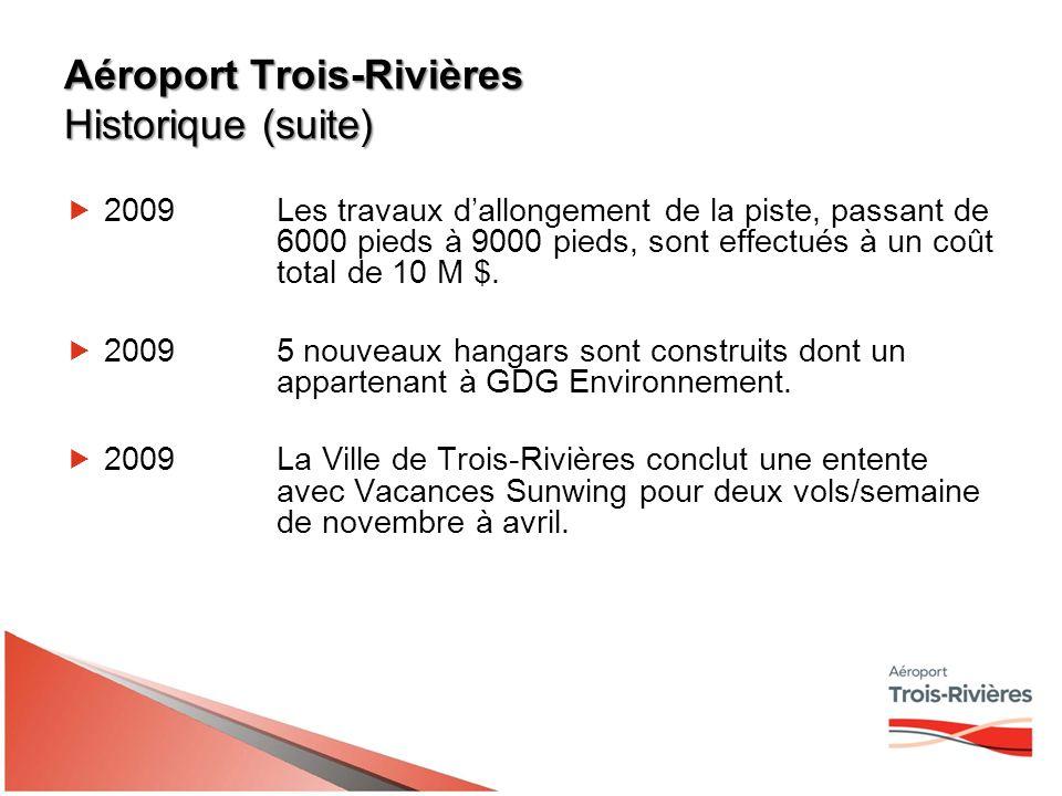Aéroport Trois-Rivières Historique (suite) 2009Les travaux dallongement de la piste, passant de 6000 pieds à 9000 pieds, sont effectués à un coût total de 10 M $.