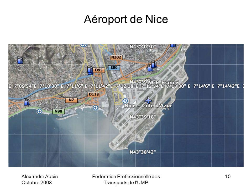 Alexandre Aubin Octobre 2008 Fédération Professionnelle des Transports de l UMP 10 Aéroport de Nice