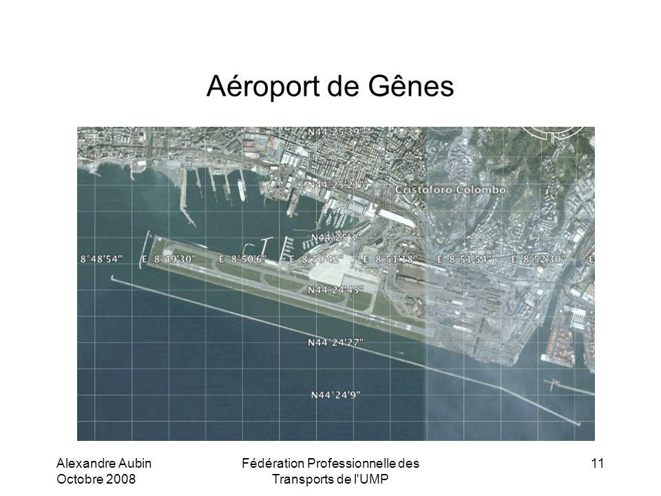 Alexandre Aubin Octobre 2008 Fédération Professionnelle des Transports de l'UMP 11 Aéroport de Gênes