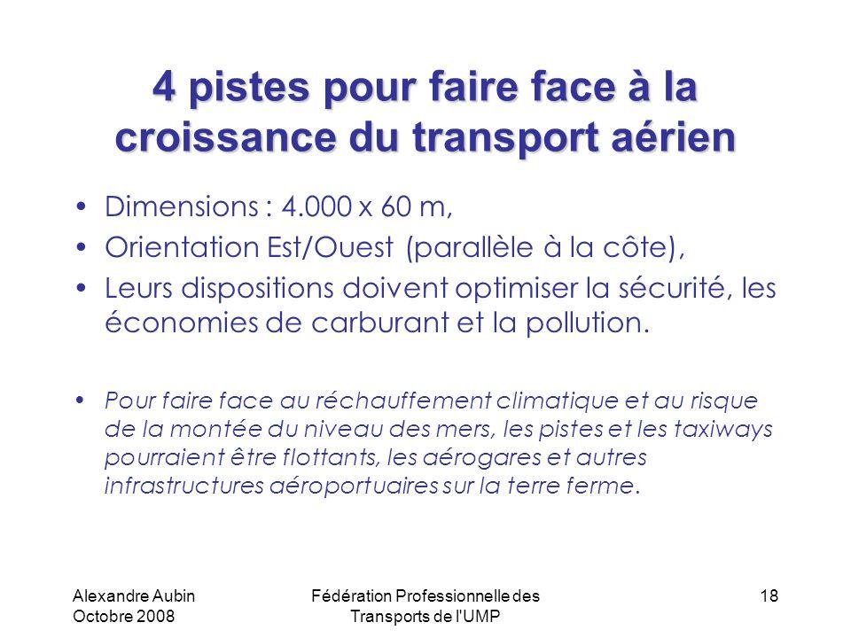 Alexandre Aubin Octobre 2008 Fédération Professionnelle des Transports de l'UMP 18 4 pistes pour faire face à la croissance du transport aérien Dimens