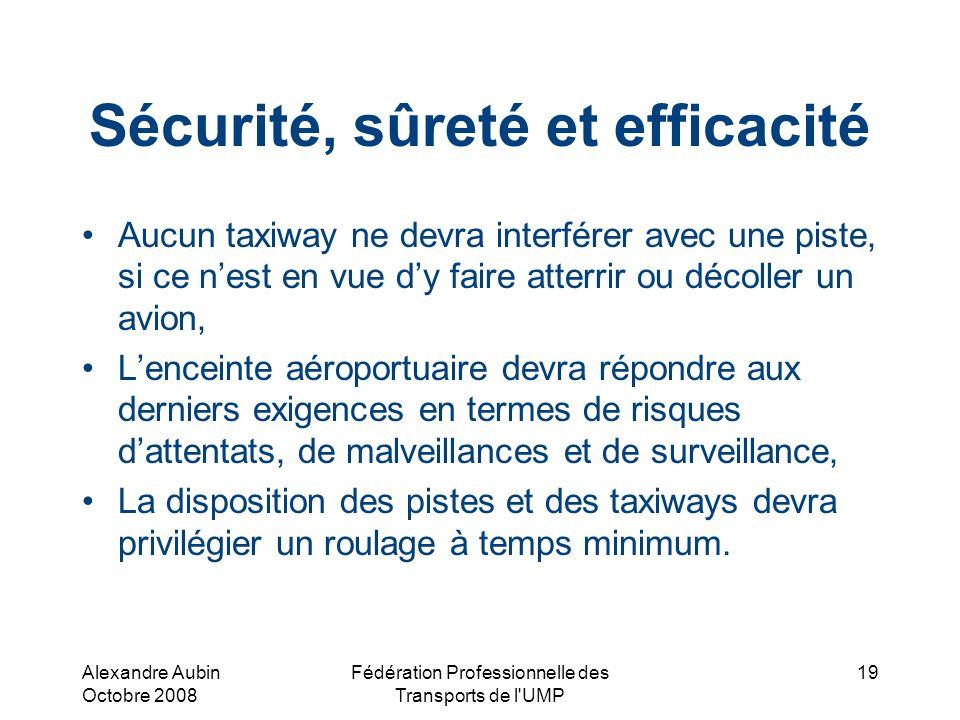 Alexandre Aubin Octobre 2008 Fédération Professionnelle des Transports de l'UMP 19 Sécurité, sûreté et efficacité Aucun taxiway ne devra interférer av