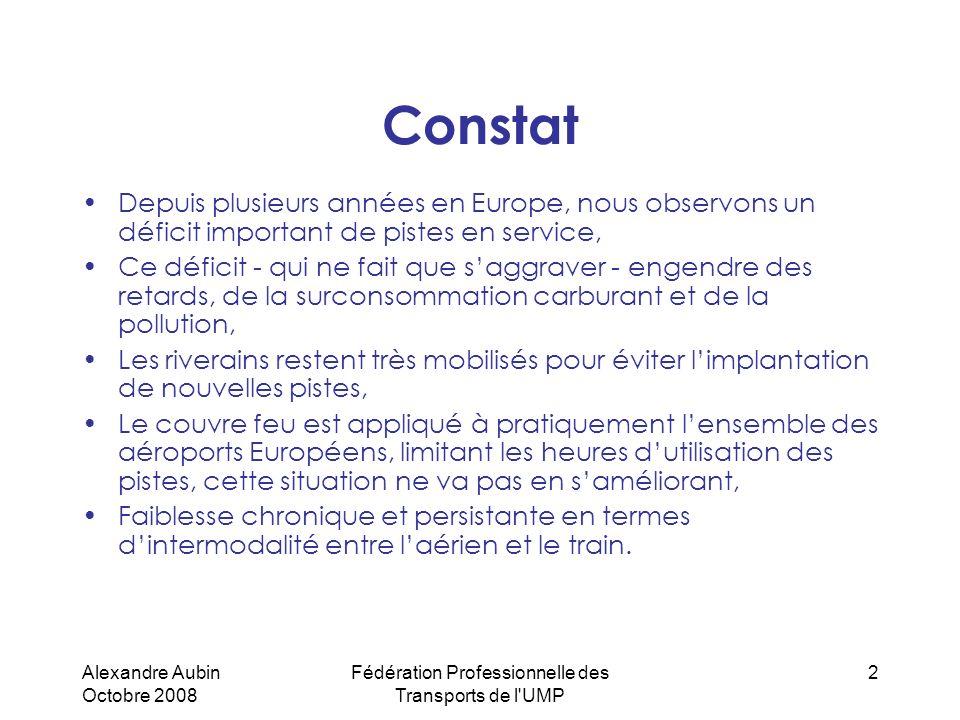Alexandre Aubin Octobre 2008 Fédération Professionnelle des Transports de l'UMP 2 Constat Depuis plusieurs années en Europe, nous observons un déficit