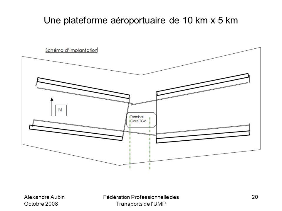 Alexandre Aubin Octobre 2008 Fédération Professionnelle des Transports de l'UMP 20 Une plateforme aéroportuaire de 10 km x 5 km