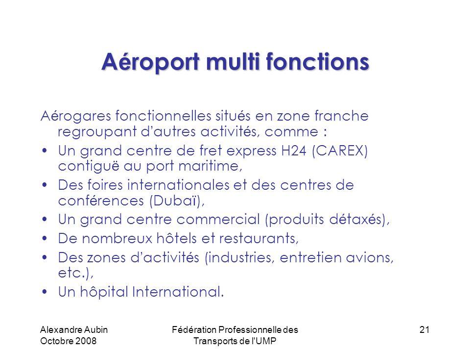Alexandre Aubin Octobre 2008 Fédération Professionnelle des Transports de l'UMP 21 A é roport multi fonctions A é rogares fonctionnelles situ é s en z