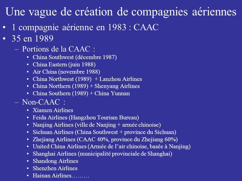 Une vague de création de compagnies aériennes 1 compagnie aérienne en 1983 : CAAC 35 en 1989 –Portions de la CAAC : China Southwest (décembre 1987) Ch