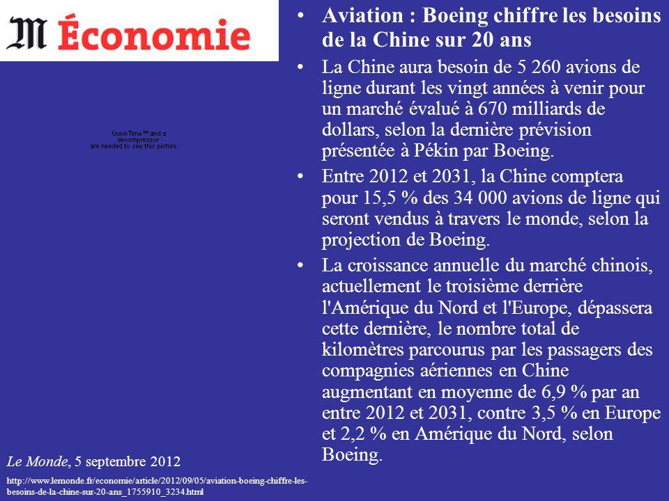 Aviation : Boeing chiffre les besoins de la Chine sur 20 ans La Chine aura besoin de 5 260 avions de ligne durant les vingt années à venir pour un marché évalué à 670 milliards de dollars, selon la dernière prévision présentée à Pékin par Boeing.