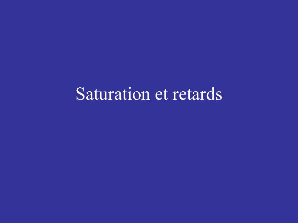 Saturation et retards