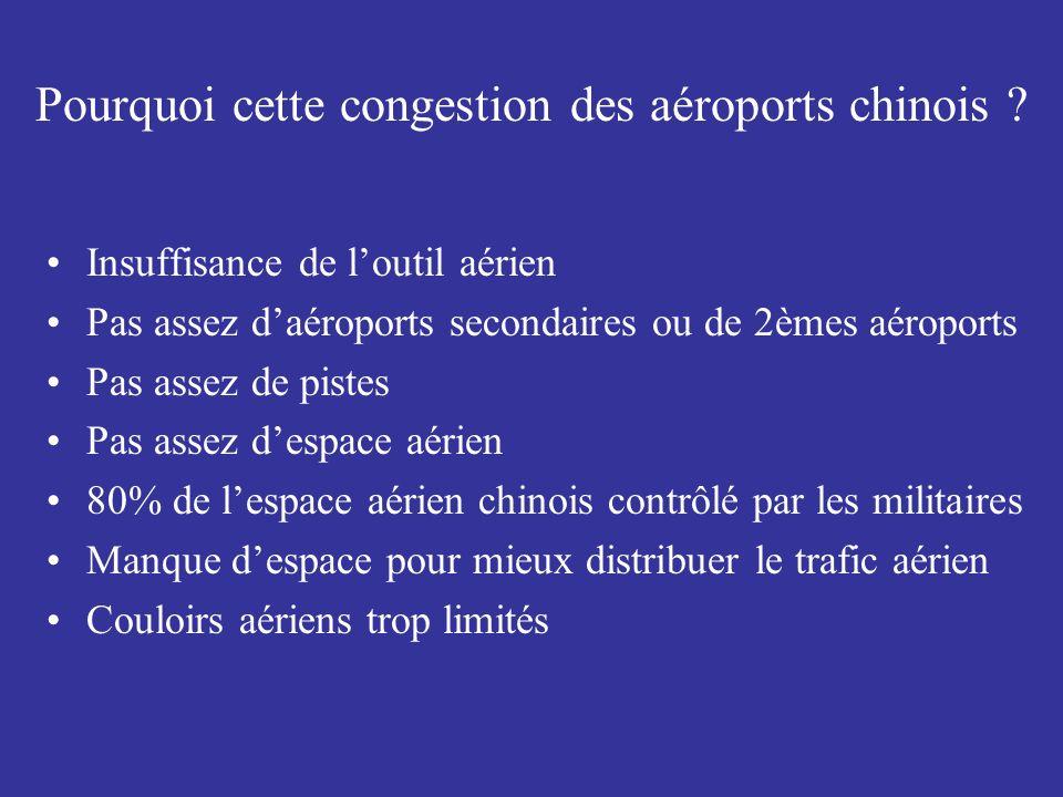 Pourquoi cette congestion des aéroports chinois ? Insuffisance de loutil aérien Pas assez daéroports secondaires ou de 2èmes aéroports Pas assez de pi