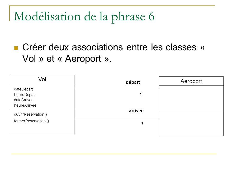 Modélisation de la phrase 6 Créer deux associations entre les classes « Vol » et « Aeroport ». Vol dateDepart heureDepart dateArrivee heureArrivee ouv