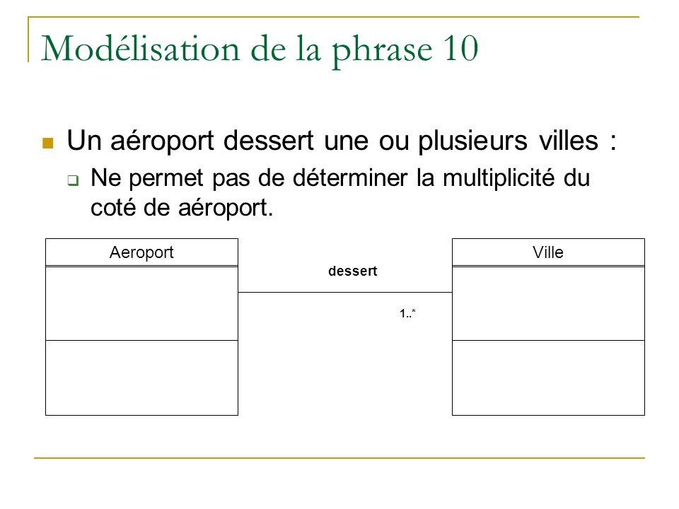Modélisation de la phrase 10 Un aéroport dessert une ou plusieurs villes : Ne permet pas de déterminer la multiplicité du coté de aéroport. AeroportVi