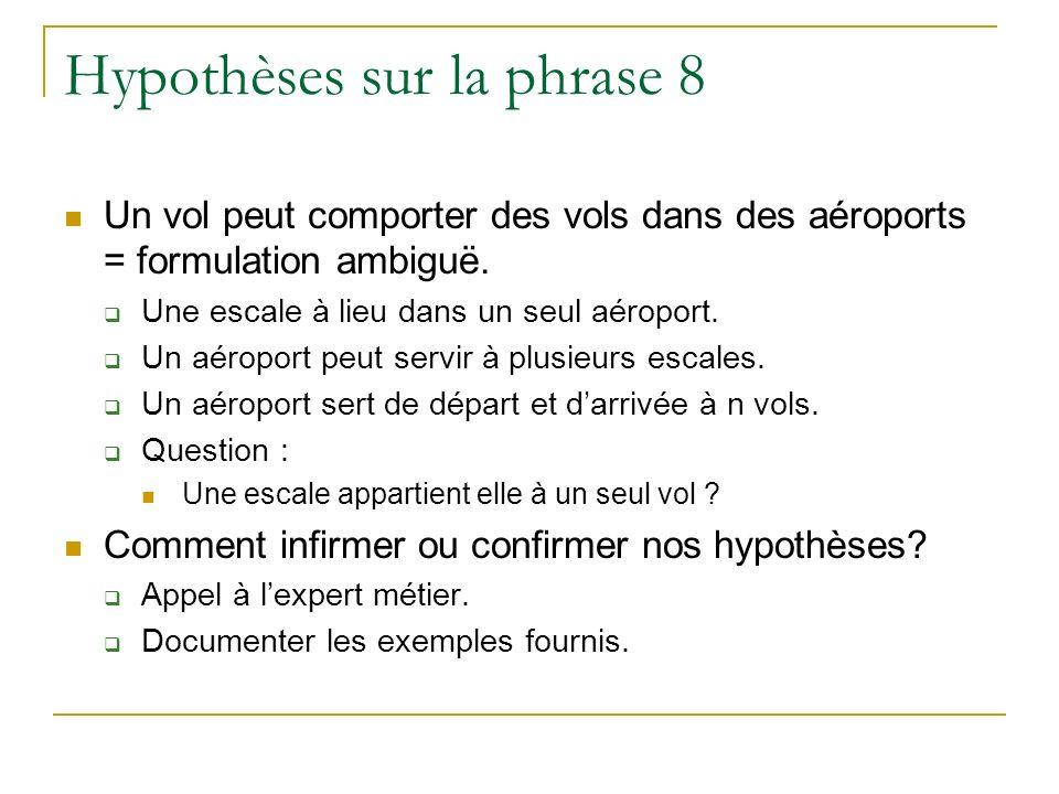 Hypothèses sur la phrase 8 Un vol peut comporter des vols dans des aéroports = formulation ambiguë. Une escale à lieu dans un seul aéroport. Un aéropo