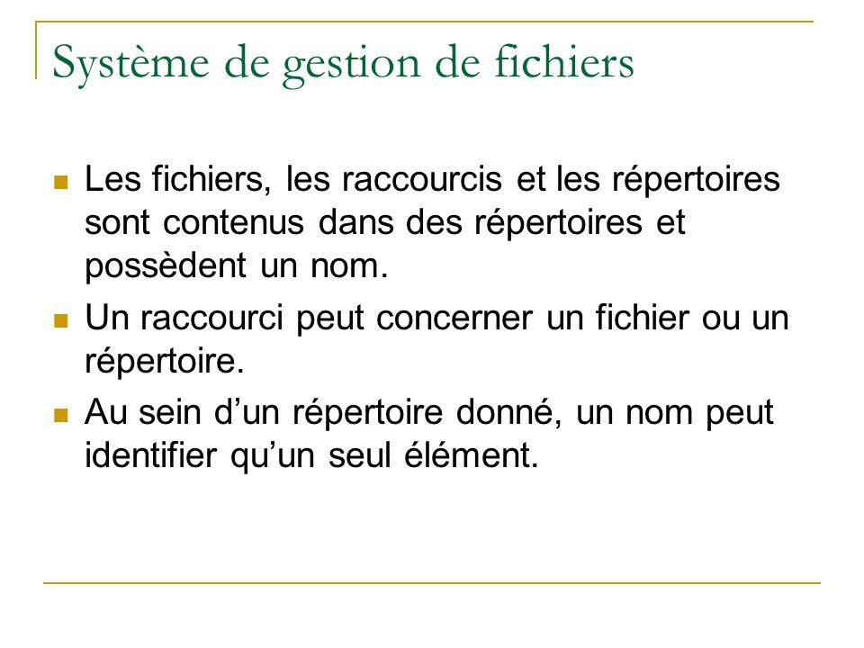 Système de gestion de fichiers Les fichiers, les raccourcis et les répertoires sont contenus dans des répertoires et possèdent un nom. Un raccourci pe