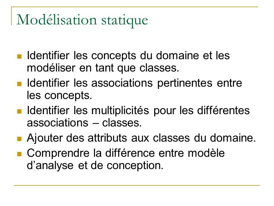 Modélisation statique Identifier les concepts du domaine et les modéliser en tant que classes. Identifier les associations pertinentes entre les conce