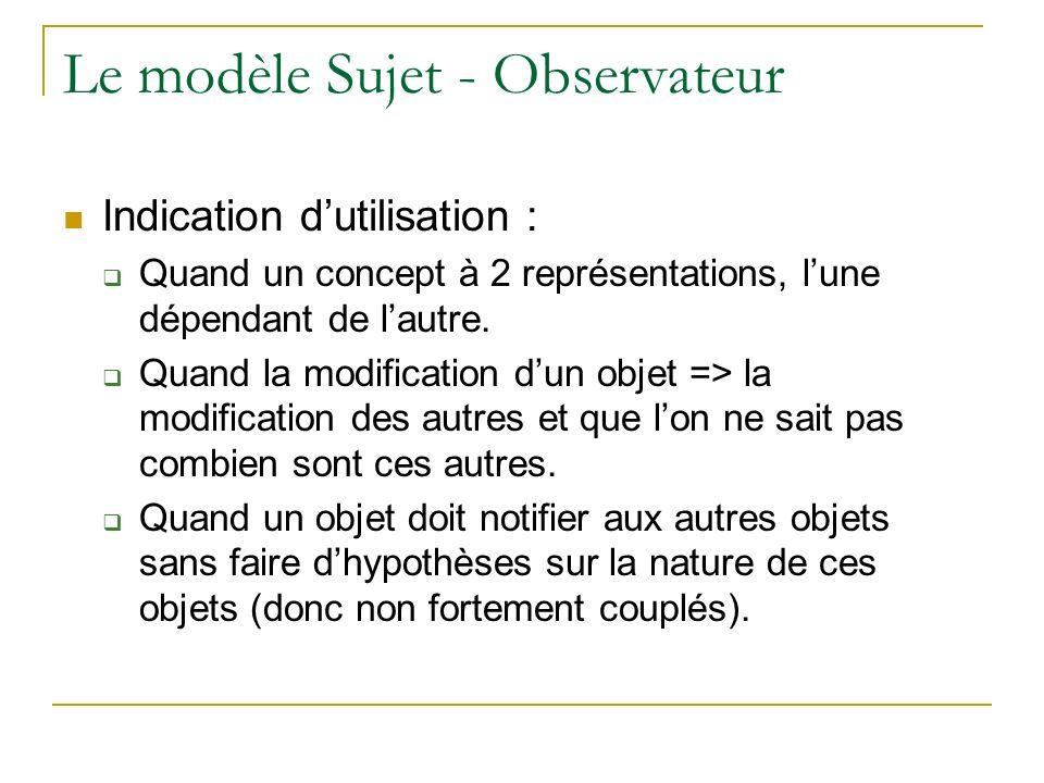 Le modèle Sujet - Observateur Indication dutilisation : Quand un concept à 2 représentations, lune dépendant de lautre. Quand la modification dun obje
