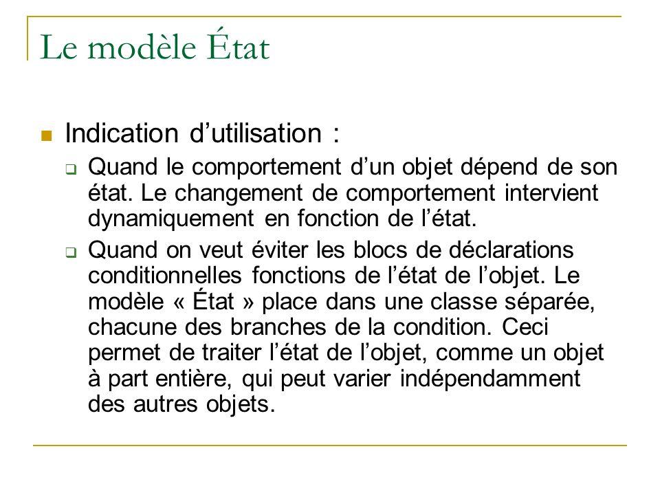 Le modèle État Indication dutilisation : Quand le comportement dun objet dépend de son état. Le changement de comportement intervient dynamiquement en
