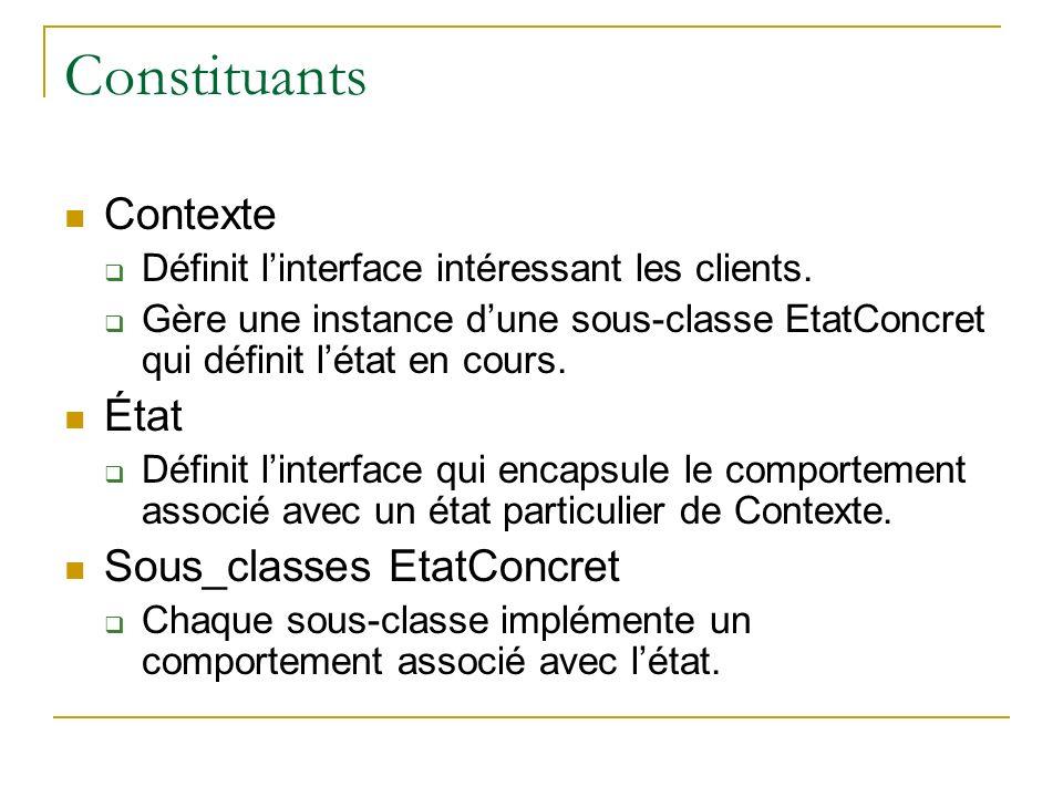 Constituants Contexte Définit linterface intéressant les clients. Gère une instance dune sous-classe EtatConcret qui définit létat en cours. État Défi