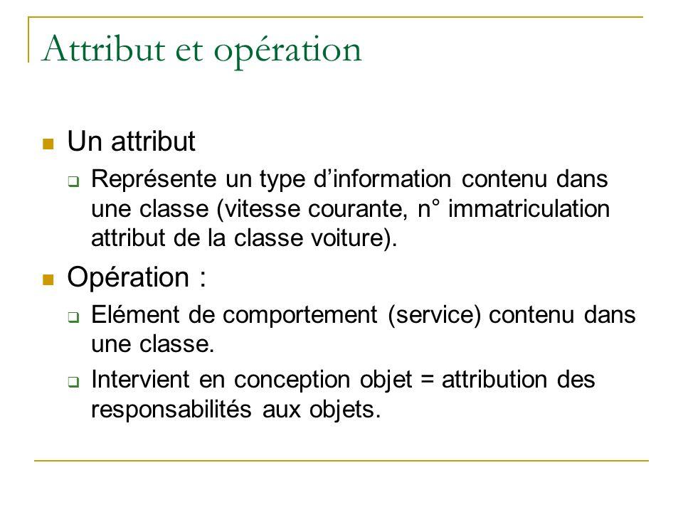 Attribut et opération Un attribut Représente un type dinformation contenu dans une classe (vitesse courante, n° immatriculation attribut de la classe