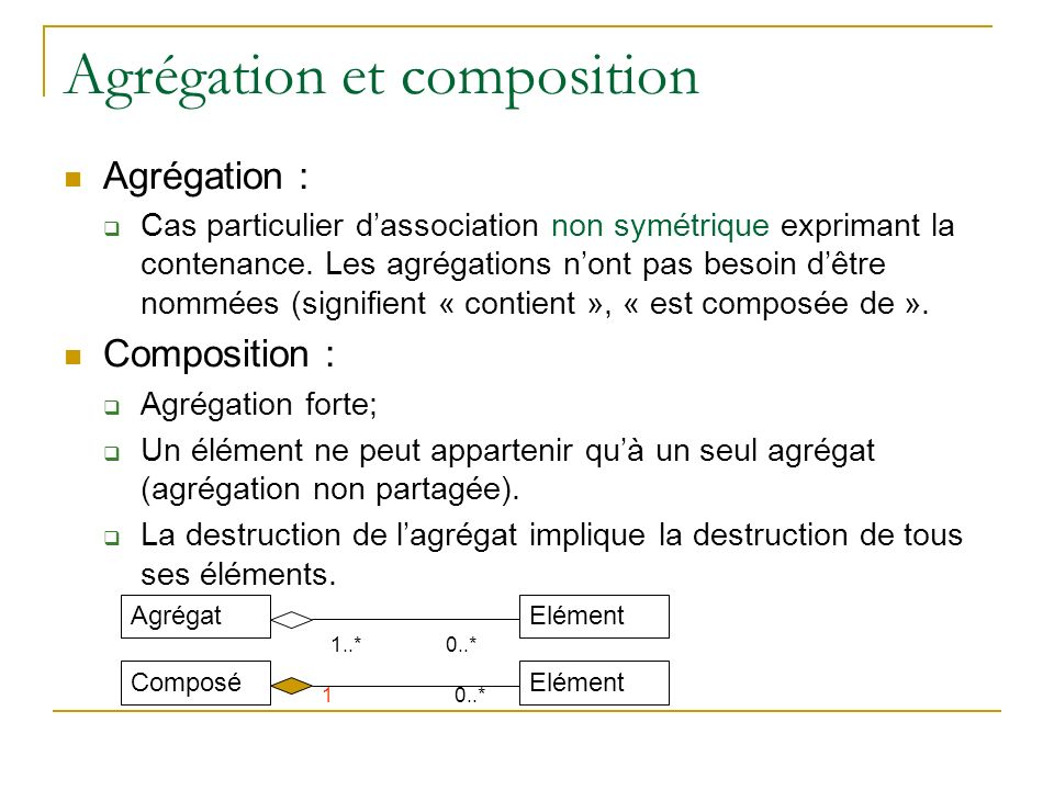 Réalisation ou héritage UML Java public class Cercle extends Figure { private static int rayon; Private Couleur couleur; … } Si Figure est une interface : public class Cercle implements Figure { private static int rayon; Private Couleur couleur; … } Figure -positionX;int; -psoitionY:int void Affiche() Cercle -rayon : int = 5; -couleur:Couleur +ChangeRayon(int nVal) +ChangeCouleur(couleur nCoul)