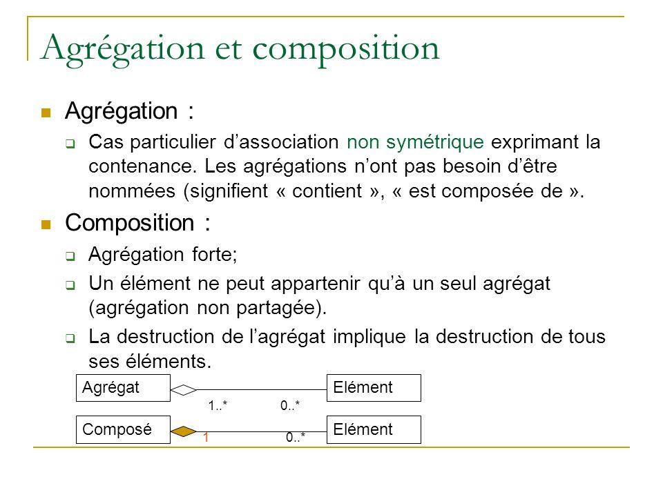 Agrégation et composition Agrégation : Cas particulier dassociation non symétrique exprimant la contenance. Les agrégations nont pas besoin dêtre nomm