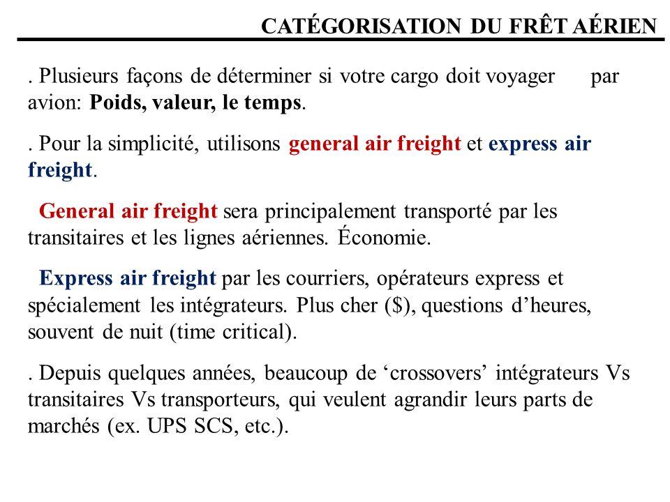 CATÉGORISATION DU FRÊT AÉRIEN.