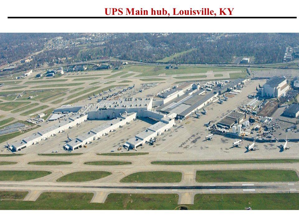 UPS Main hub, Louisville, KY