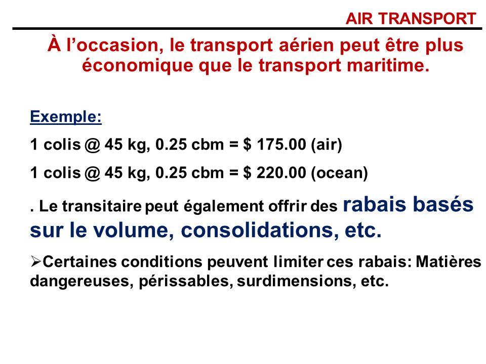 AIR TRANSPORT À loccasion, le transport aérien peut être plus économique que le transport maritime. Exemple: 1 colis @ 45 kg, 0.25 cbm = $ 175.00 (air