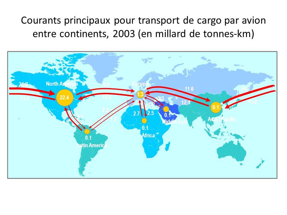CHARTERS / TRANSITAIRES / COURTIERS.CHARTERS: Propriétaires des aéronefs.