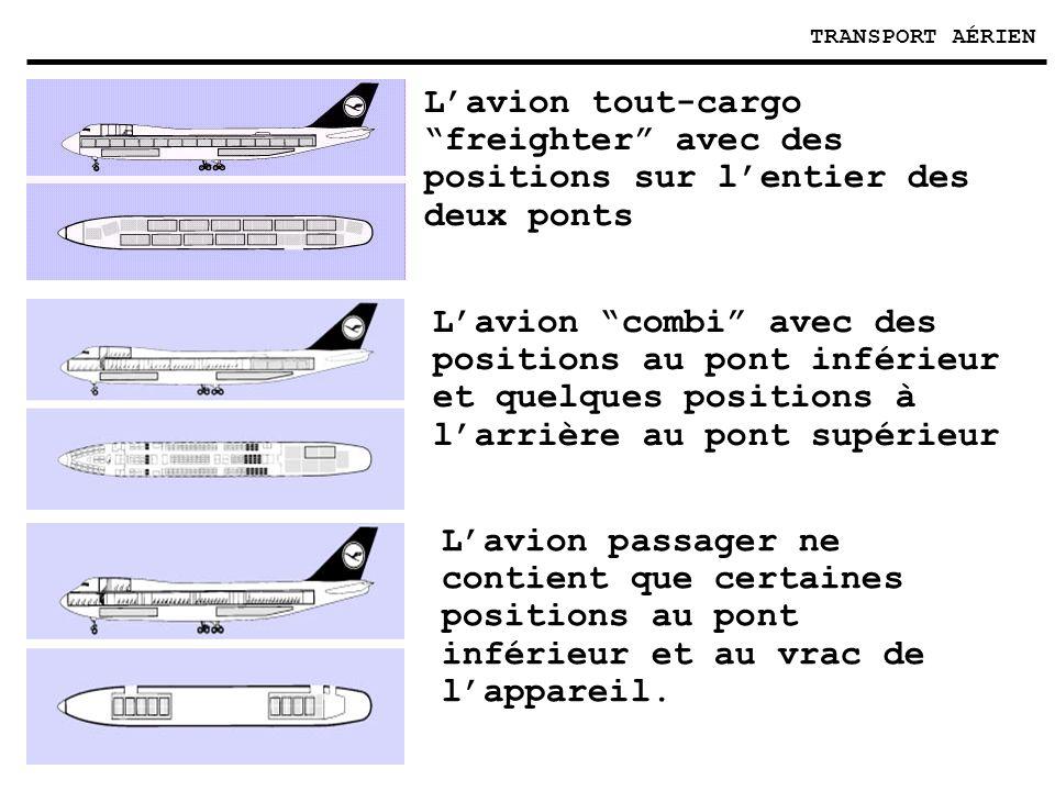 TRANSPORT AÉRIEN Lavion tout-cargo freighter avec des positions sur lentier des deux ponts Lavion combi avec des positions au pont inférieur et quelques positions à larrière au pont supérieur Lavion passager ne contient que certaines positions au pont inférieur et au vrac de lappareil.