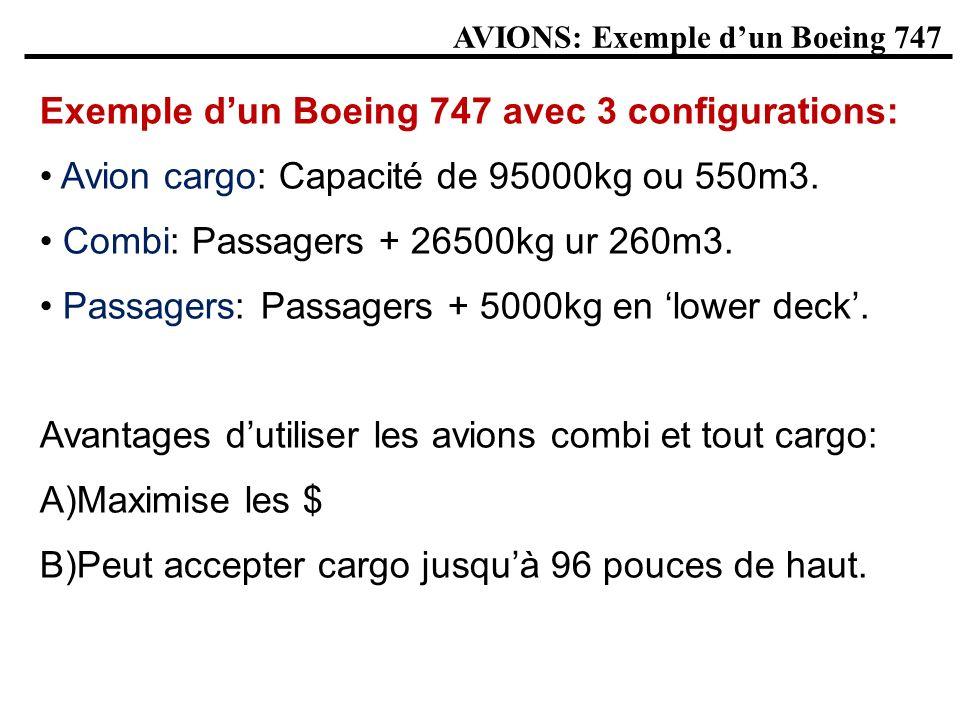 AVIONS: Exemple dun Boeing 747 Exemple dun Boeing 747 avec 3 configurations: Avion cargo: Capacité de 95000kg ou 550m3. Combi: Passagers + 26500kg ur