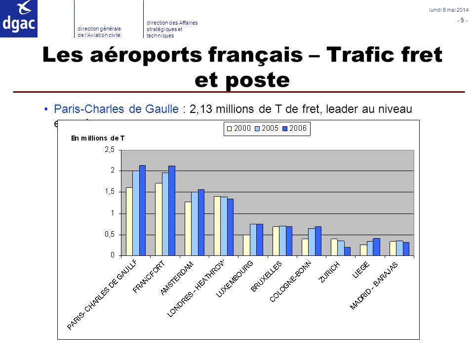 - 26 - lundi 5 mai 2014 direction générale de lAviation civile direction des Affaires stratégiques et techniques PARIS CDG: Whats next.