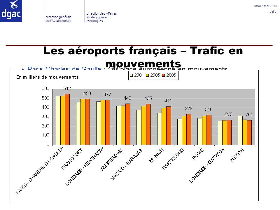 - 6 - lundi 5 mai 2014 direction générale de lAviation civile direction des Affaires stratégiques et techniques Les aéroports français – Trafic en mou