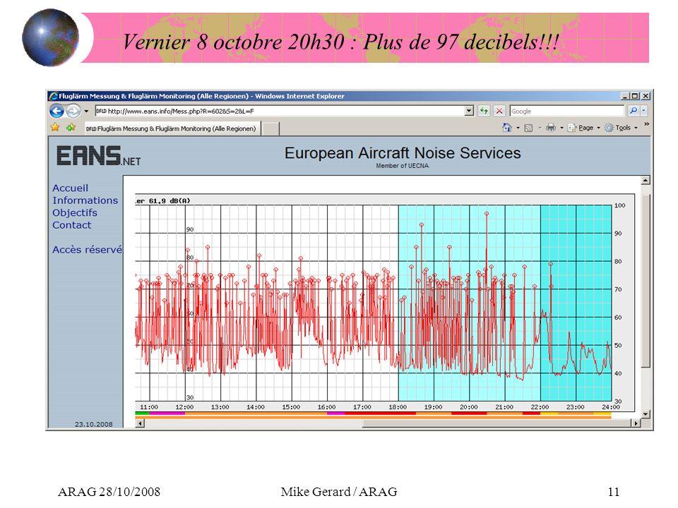 ARAG 28/10/2008Mike Gerard / ARAG11 Vernier 8 octobre 20h30 : Plus de 97 decibels!!!