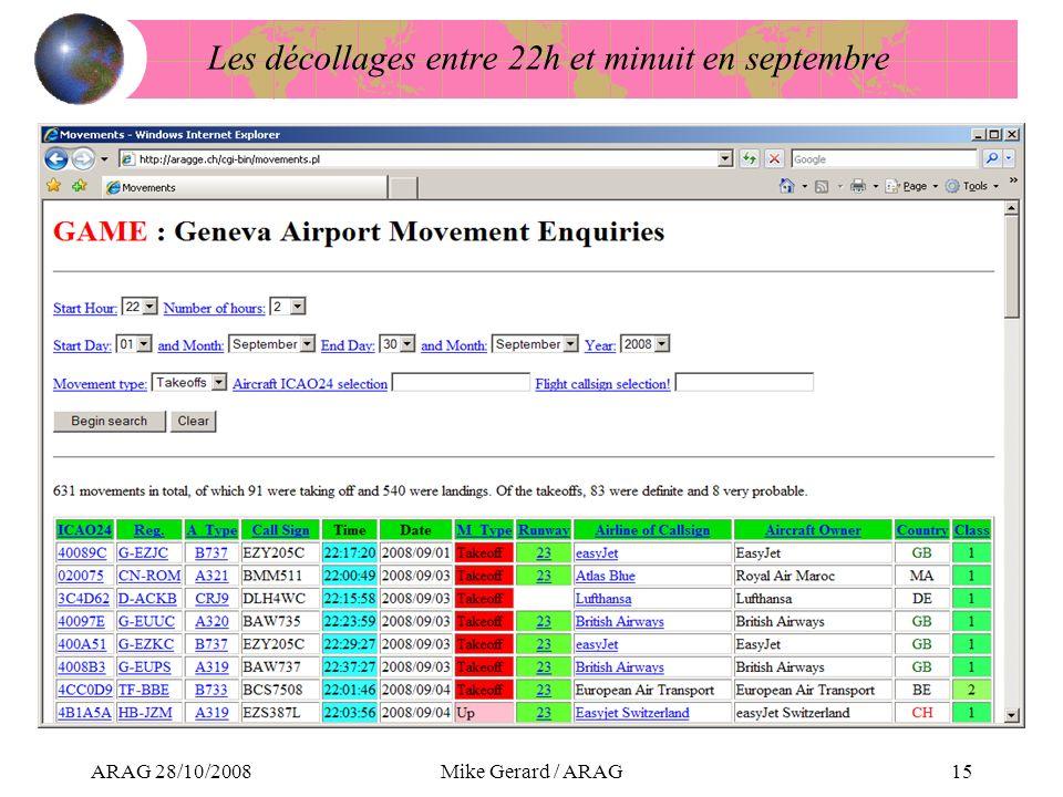 ARAG 28/10/2008Mike Gerard / ARAG15 Les décollages entre 22h et minuit en septembre