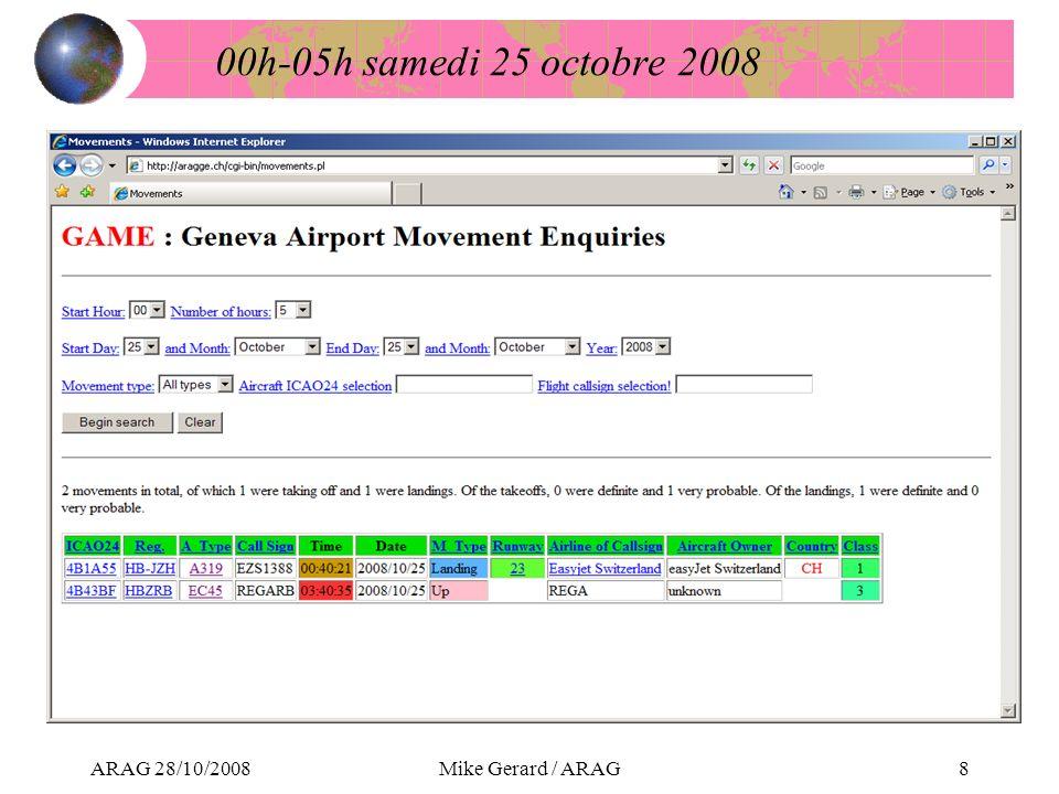 ARAG 28/10/2008Mike Gerard / ARAG19 En cliquant sur la piste (Runway) on peut voire la trajectoire