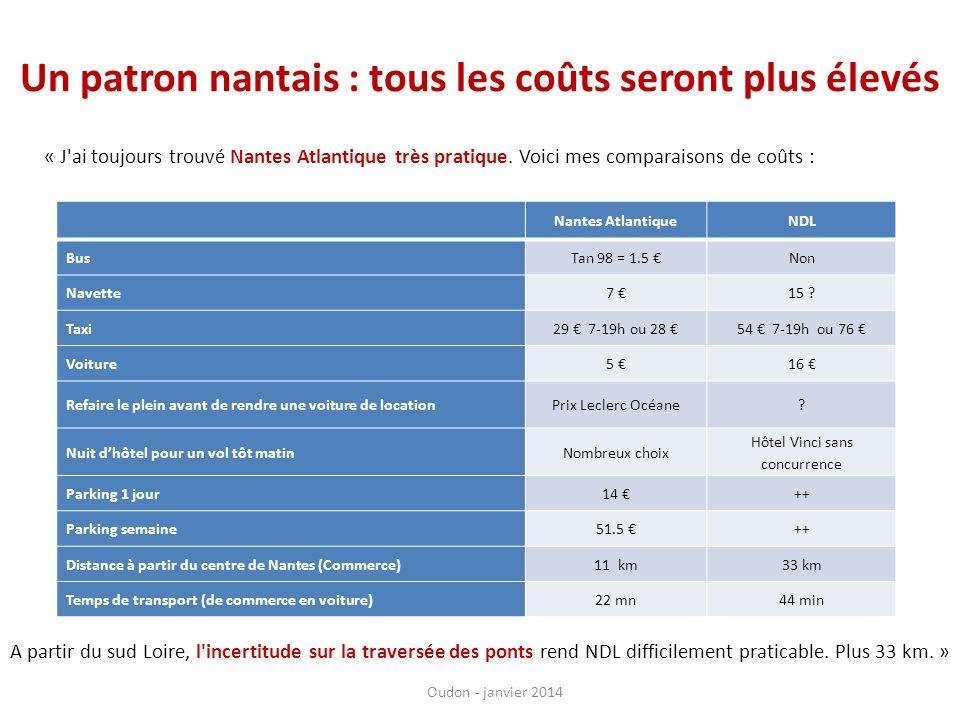 « J'ai toujours trouvé Nantes Atlantique très pratique. Voici mes comparaisons de coûts : Nantes AtlantiqueNDL BusTan 98 = 1.5 Non Navette7 15 ? Taxi2
