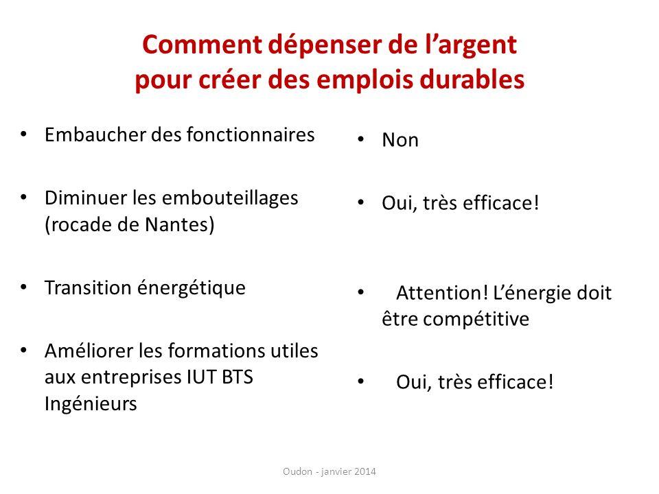 Comment dépenser de largent pour créer des emplois durables Embaucher des fonctionnaires Diminuer les embouteillages (rocade de Nantes) Transition éne